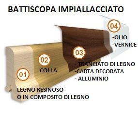 baccianini_pavimenti_legno_parquet_sughero_laminato_moquette_senigallia